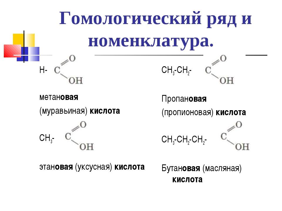 Гомологический ряд и номенклатура. Н- метановая (муравьиная) кислота СН3- эта...