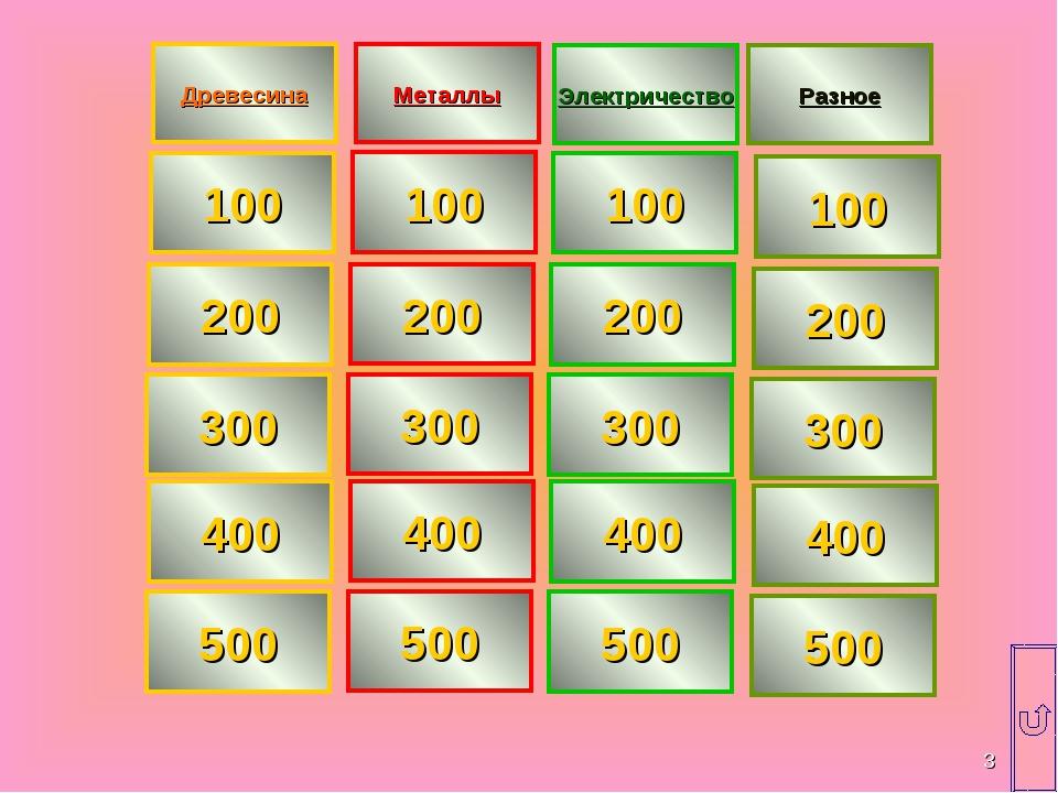 * * 100 200 300 400 500 100 200 300 400 500 100 200 300 400 500 100 200 300 4...