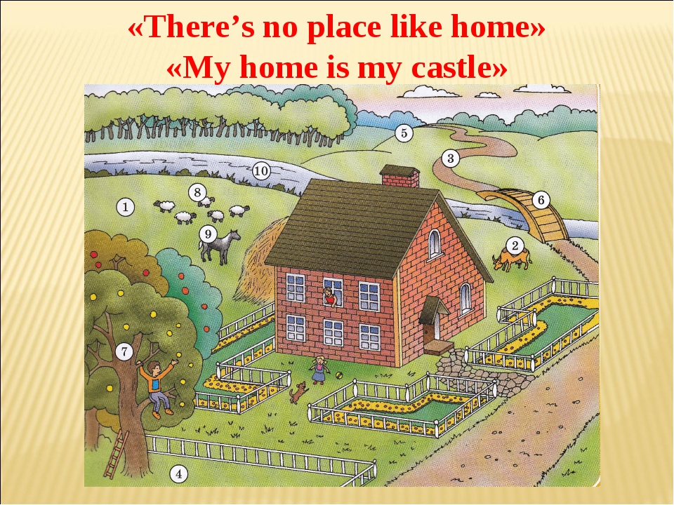 «There's no place like home» «My home is my castle»