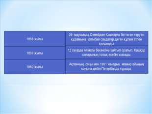 1858 жылы 28- маусымда Семейден Қашқарға беттеген керуен құрамына Әлімбай сау