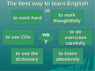 The best way to learn English is way to use the dictionary to listen attentiv