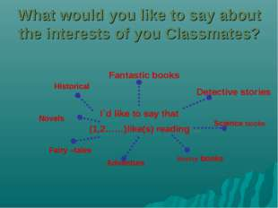 What would you like to say about the interests of you Classmates? I`d like to