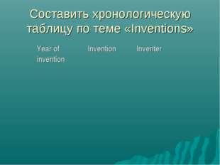 Составить хронологическую таблицу по теме «Inventions» Year of inventionInve