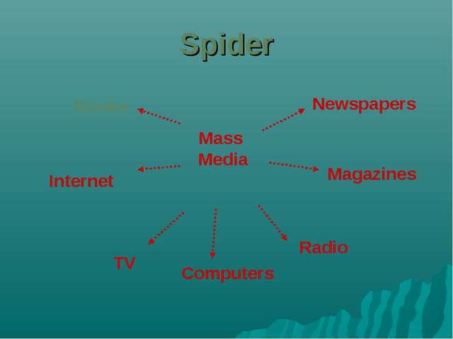 Spider Mass Media Newspapers Magazines Radio Computers TV Internet Books