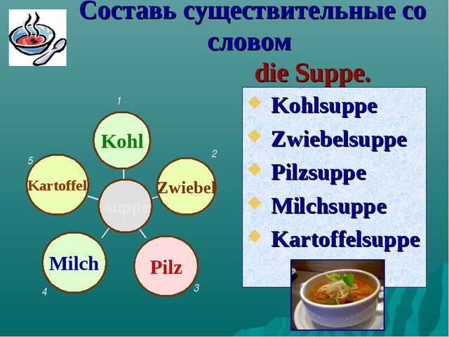 Составь существительные со словом die Suppe. Kohlsuppe Zwiebelsuppe Pilzsu...