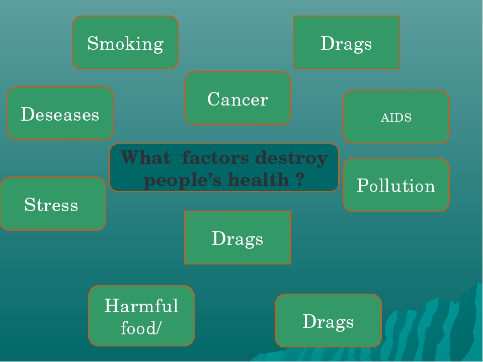 What factors destroy people's health ? Drags Cancer AIDS Pollution Drags Harm...