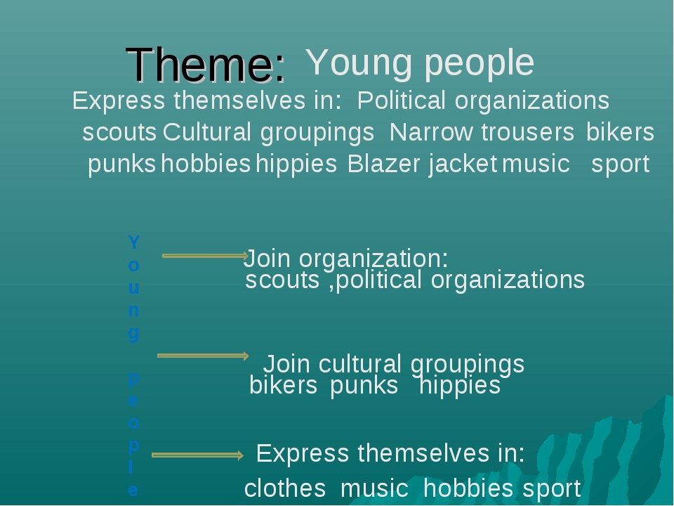 Theme: Express themselves in scouts bikers punks hippies Blazer jacket Cultur...