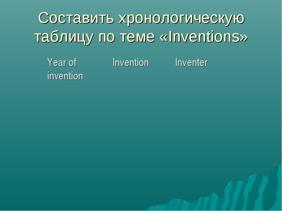Составить хронологическую таблицу по теме «Inventions» Year of inventionInve...