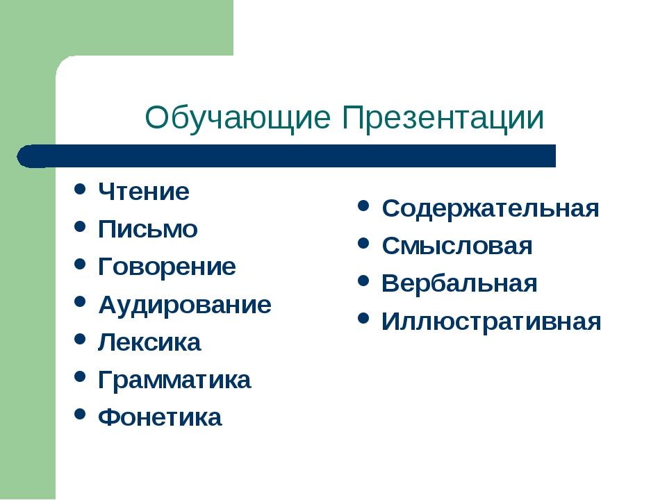 Обучающие Презентации Чтение Письмо Говорение Аудирование Лексика Грамматика...
