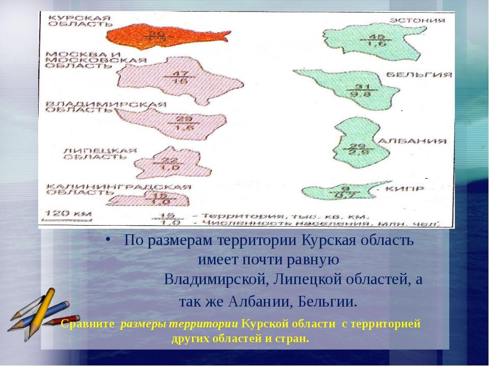 Сравните размеры территории Курской области с территорией других областей и...