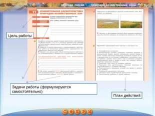 Цель работы Задачи работы (формулируются самостоятельно) План действий