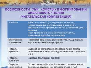 Учебник Работа с текстом (определение главного, предоставление информации в