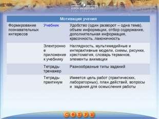 Мотивация учения Формирование познавательных интересовУчебникУдобство (оди