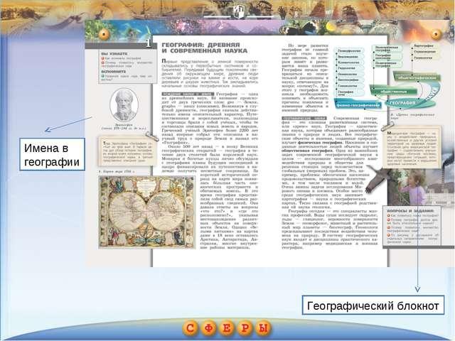 Имена в географии Географический блокнот