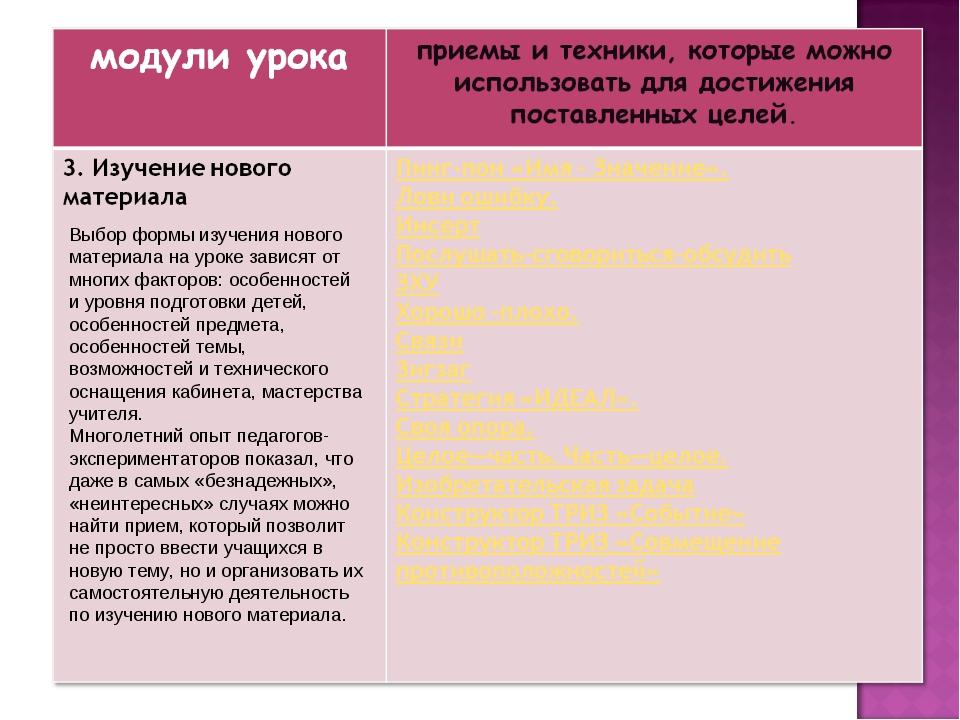 Выбор формы изучения нового материала на уроке зависят от многих факторов: о...