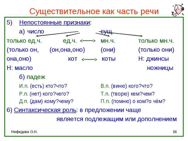 Нефедова О.Н. * Существительное как часть речи 5)Непостоянные признаки: а)...