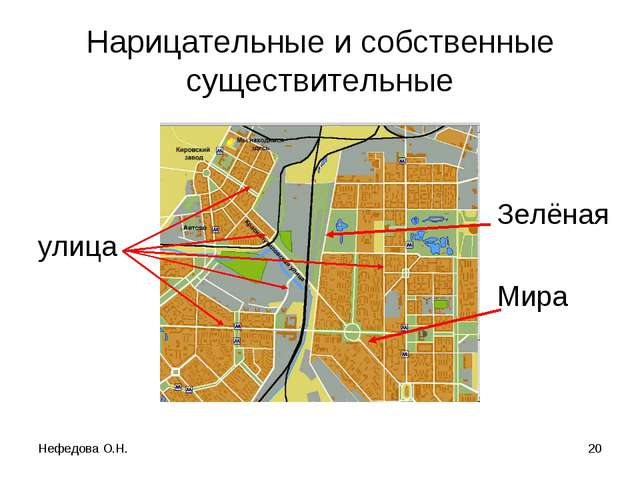 Нефедова О.Н. * Нарицательные и собственные существительные улица Зелёная Мира