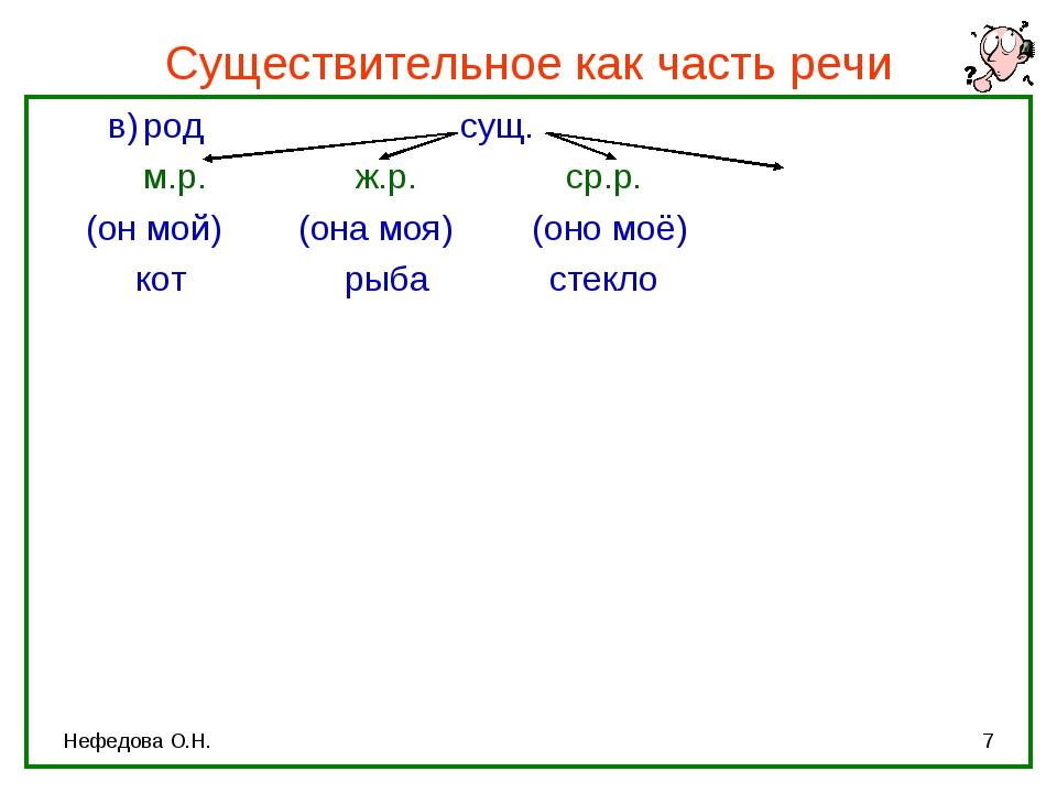 Нефедова О.Н. * Существительное как часть речи в)родсущ. м.р.ж.р.с...