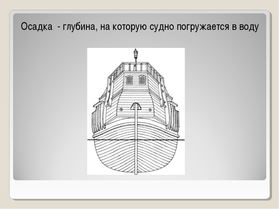 Осадка - глубина, на которую судно погружается в воду