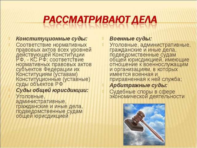Конституционные суды: Соответствие нормативных правовых актов всех уровней де...