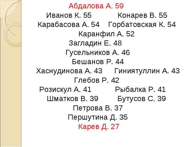 Абдалова А. 59 Иванов К. 55  Конарев В. 55 Карабасова А. 54 Горбатов...