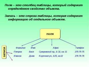 Поле – это столбец таблицы, который содержит определённое свойство объекта. З