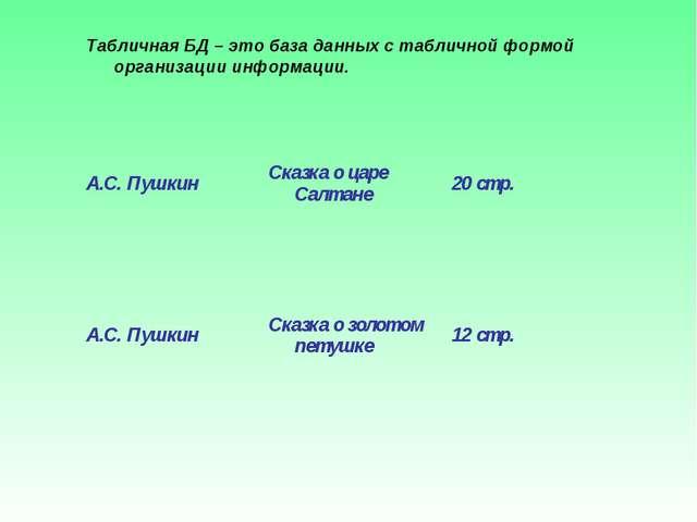 Табличная БД – это база данных с табличной формой организации информации.