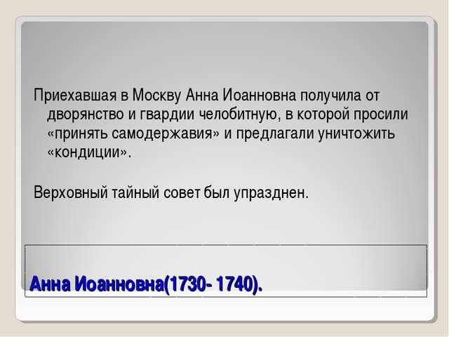 Анна Иоанновна(1730- 1740). Приехавшая в Москву Анна Иоанновна получила от дв...