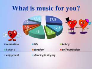 What is music for you?