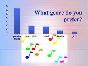What genre do you prefer?