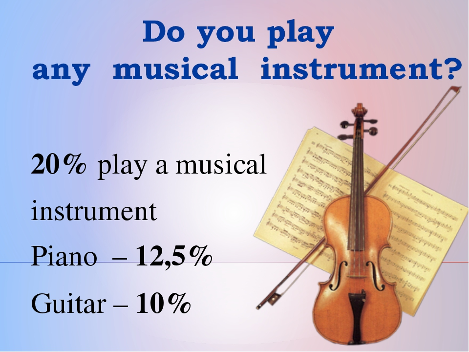 20% play a musical instrument Piano – 12,5% Guitar – 10%