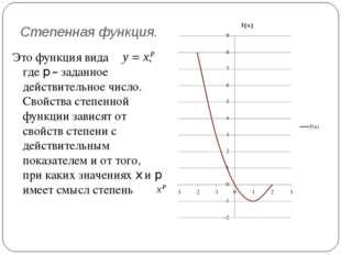 Степенная функция. Это функция вида , где p – заданное действительное число.