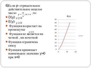 6)Если p- отрицательное действительное нецелое число ,то: D(y): E(y): Функция