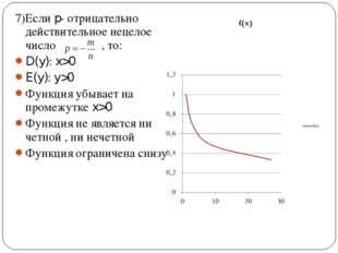 7)Если p- отрицательно действительное нецелое число , то: D(y): x>0 E(y): y>0