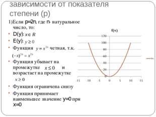 Виды степенной функции в зависимости от показателя степени (p) 1)Если p=2n, г