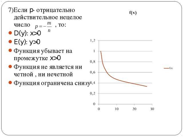 7)Если p- отрицательно действительное нецелое число , то: D(y): x>0 E(y): y>0...