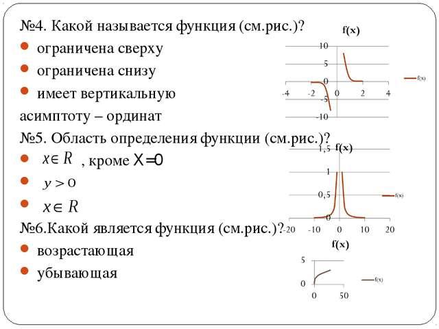 №4. Какой называется функция (см.рис.)? ограничена сверху ограничена снизу им...