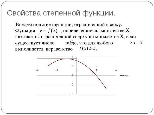 Свойства степенной функции. Введем понятие функции, ограниченной сверху. Функ...