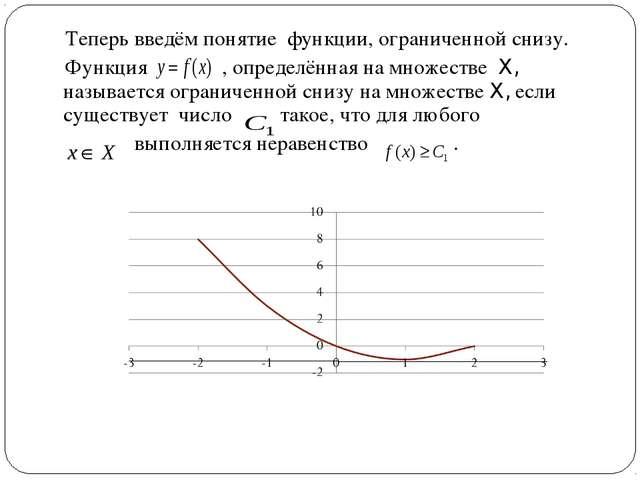 Теперь введём понятие функции, ограниченной снизу. Функция , определённая на...
