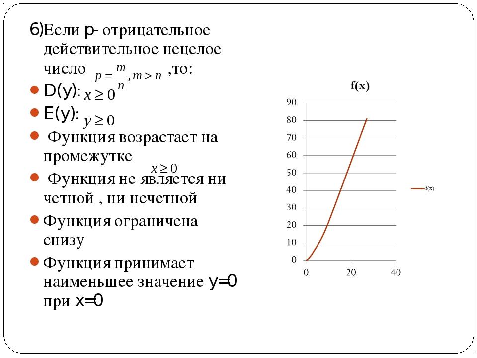6)Если p- отрицательное действительное нецелое число ,то: D(y): E(y): Функция...
