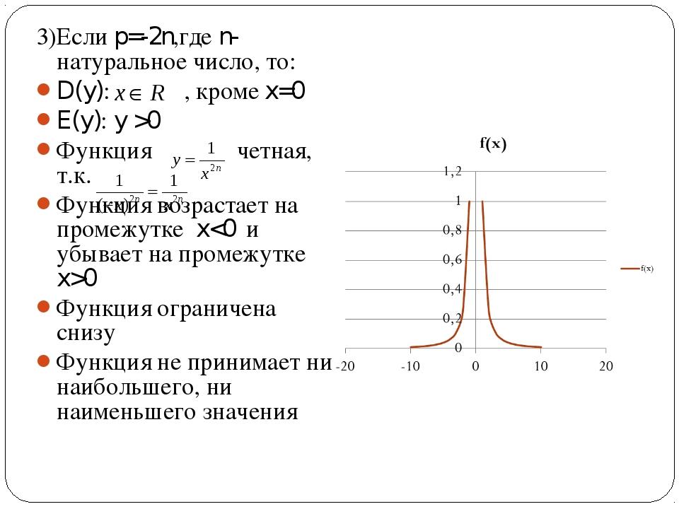 3)Если p=-2n,где n- натуральное число, то: D(y): , кроме x=0 E(y): y >0 Функц...