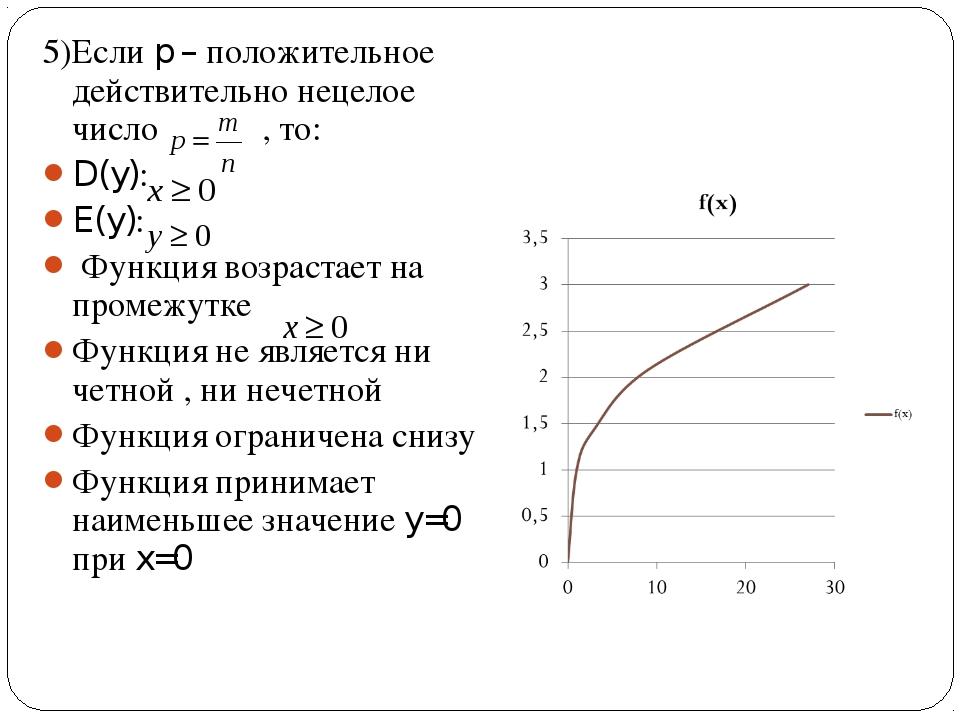 5)Если p – положительное действительно нецелое число , то: D(y): E(y): Функци...