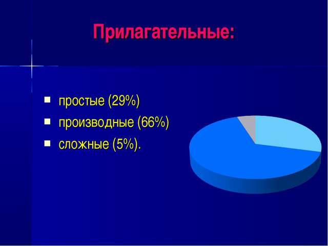 Прилагательные: простые (29%) производные (66%) сложные (5%).