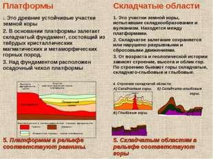 Платформы Складчатые области 1. Это древние устойчивые участки земной коры 2