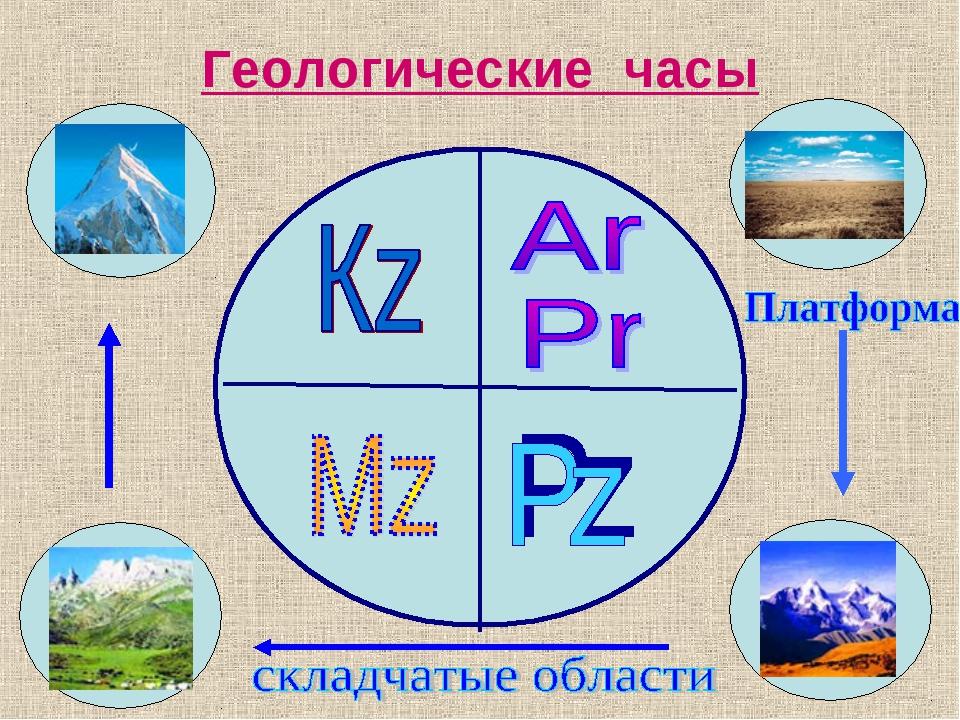 Геологические часы