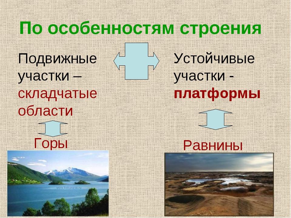 По особенностям строения Подвижные участки – складчатые области Устойчивые уч...