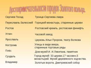 Часовой завод Церковь Ильи Пророка, театр Волкова Улицы в виде веера, старинн