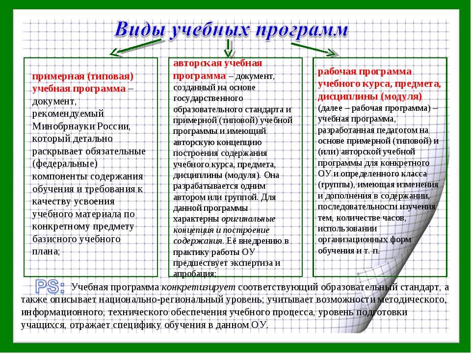 примерная (типовая) учебная программа – документ, рекомендуемый Минобрнауки Р...