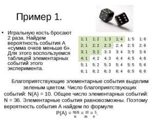 Пример 1. Игральную кость бросают 2 раза. Найдем вероятность события А «сумма