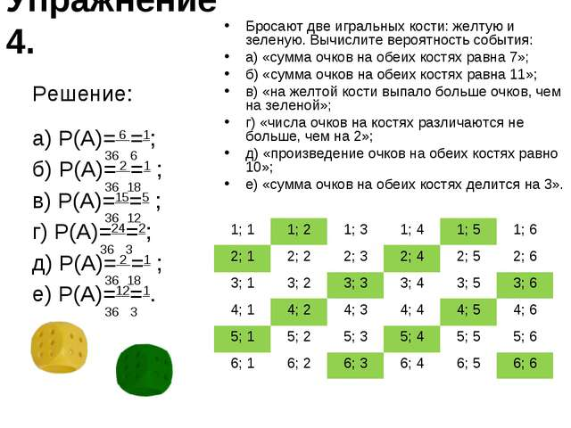 Упражнение 4. Бросают две игральных кости: желтую и зеленую. Вычислите вероят...
